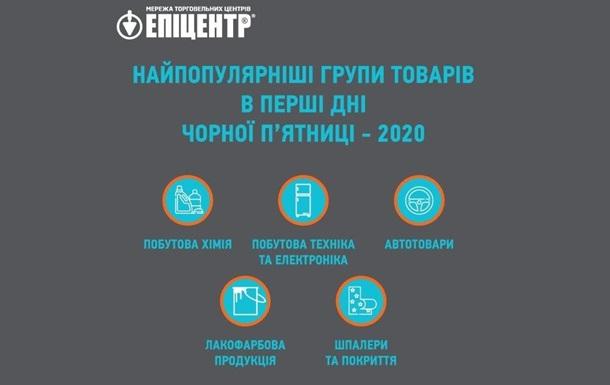 В 2020 году украинцы в первые дни Черной пятницы сделали покупок на 40% больше