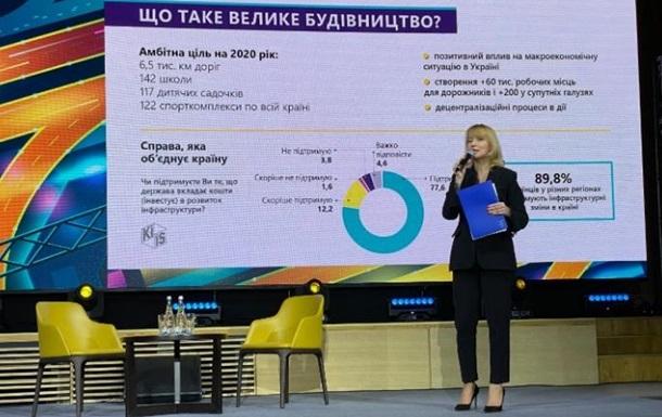 На ремонте километра дорог экономили 4,5 млн - депутат