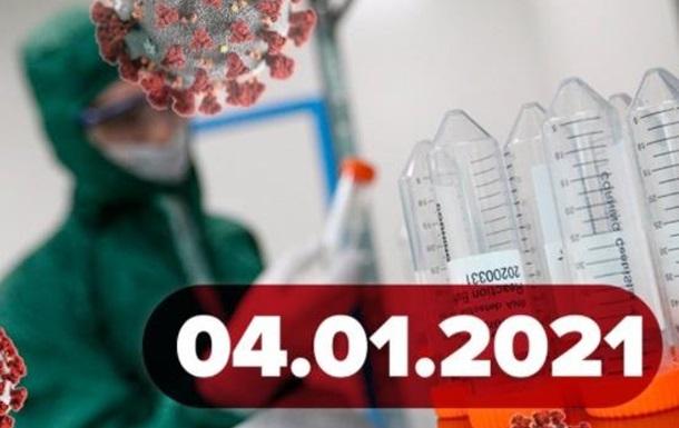 В Украине пятую неделю наблюдается резкий спад заболеваемости COVID-19