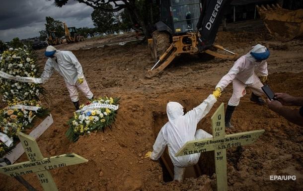 COVID-19: в світі вперше 100 тисяч жертв за тиждень