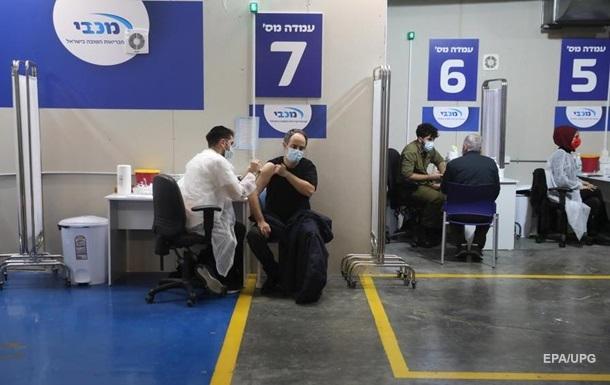 В Израиле более 2 млн человек получили вторую дозу COVID-вакцины