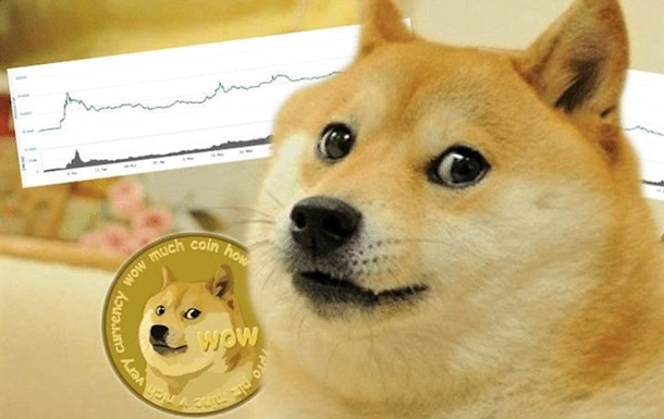 Криптовалюта Dogecoin резко добавила в цене после твитов трех знаменитостей