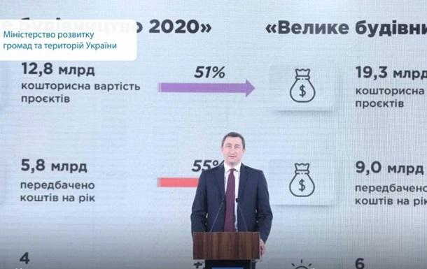 На об єкти Великого будівництва витратять 9 млрд гривень