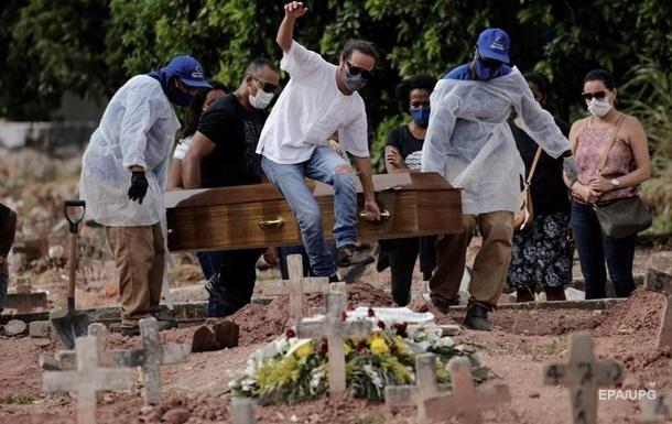 У Бразилії рекордна добова COVID-смертність
