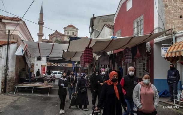 У Туреччині максимальна кількість COVID-заражень за добу
