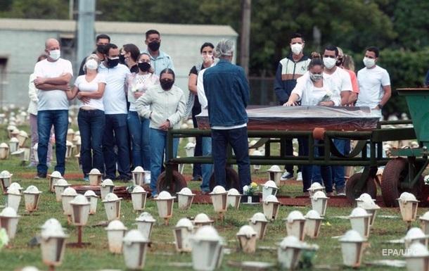 Жертвами COVID у світі стали три мільйони осіб