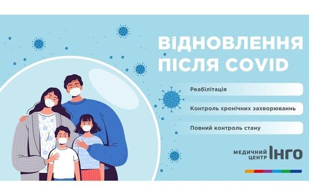 Наслідки Covid-19. Медичний центр Інго удосконалив програму реабілітації для пост-ковідних пацієнтів