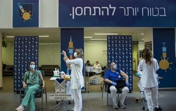 Израиль полностью вакцинировал 75% взрослого населения