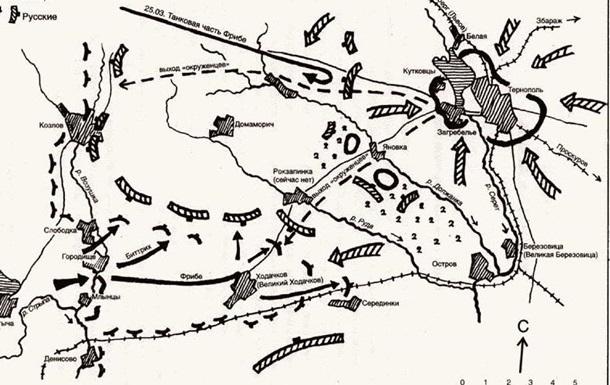 Освобождение Тернополя: украинский Сталинград и битва под Прохоровкой
