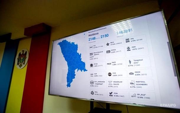 В Молдове подвели итоги парламентских выборов