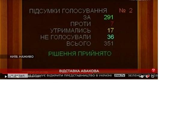 Увольнение Авакова: как в Раде сложилась «гибридная» коалиция