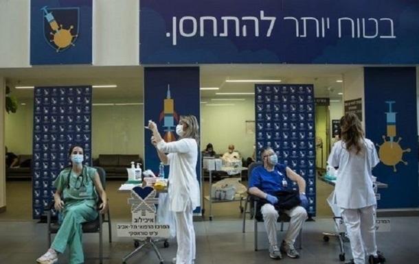 Ізраїль першим у світі схвалив третє COVID-щеплення