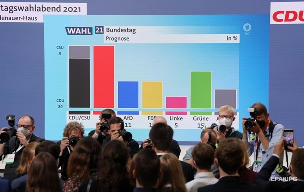 Вибори в Німеччині: з явилися дані екзит-полів