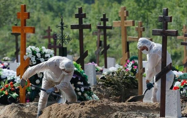 У Росії за добу майже 900 жертв пандемії